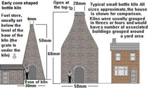 Original plan of Bottle Kiln